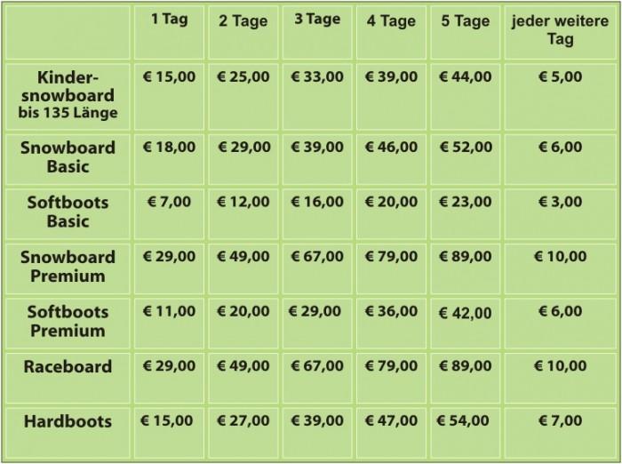 Snowboardverleih Preisliste